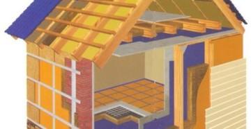 Какую крышу выбрать для банного домика
