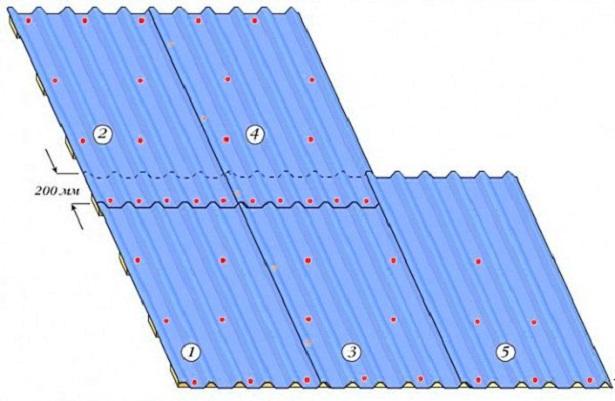 Порядок укладки профнастила на крышу