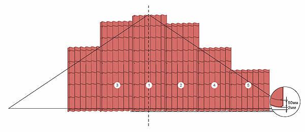 Треугольный скат-укладка листов