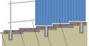 как сделать забор на склоне