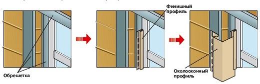 Как отделать окна сайдингом своими руками 14