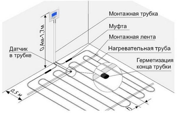 Терморегуляторы для теплого пола: установка датчиков