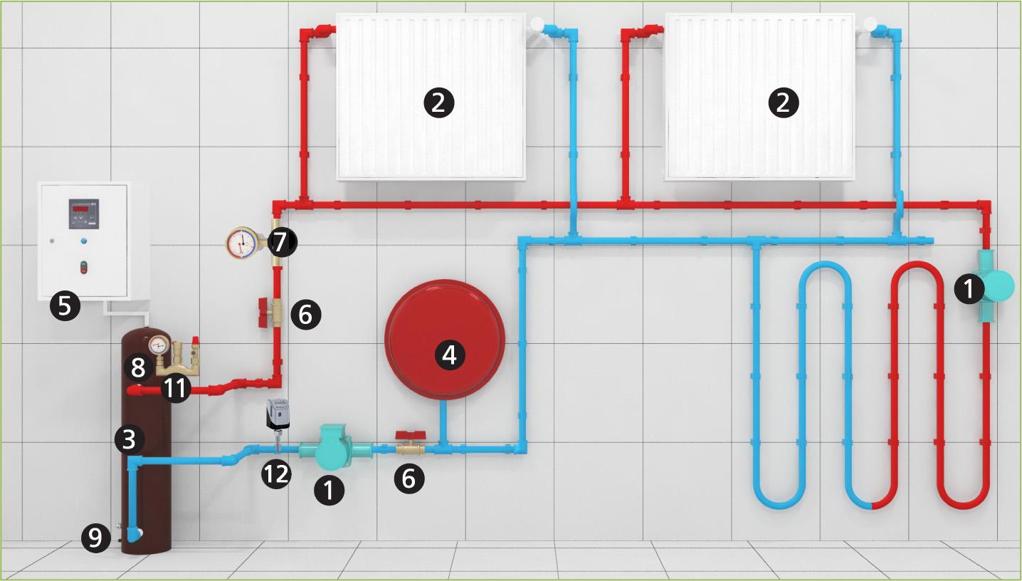 Подключение системы водоснабжения частного дома
