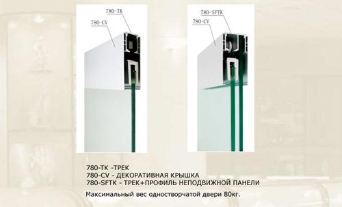 Kak-ustanovit-razdvizhnye-stekljannye-dveri-svoimi-rukami13.jpg