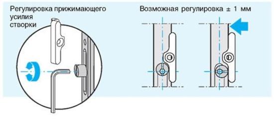 Regulirovka-plastikovyh-dverej-svoimi-rukami18.jpg