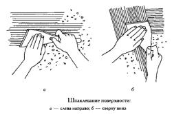 Схема правильного шпаклевания поверхности