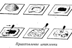 Схема приготовления шпаклевки