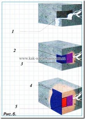 гидроизоляция проникающего действия для бетона