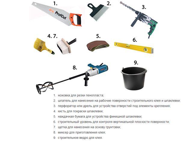 Инструменты для гидроизоляции